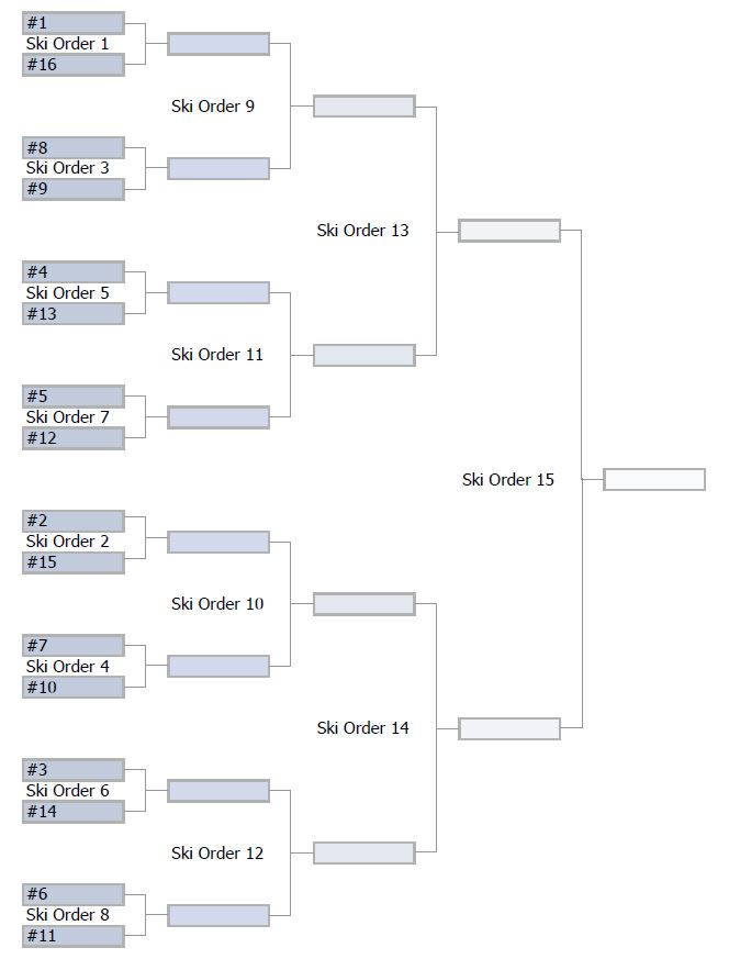 Nautique Big Dawg Bracket